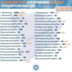 chernyshki ru 20200801 214949 0